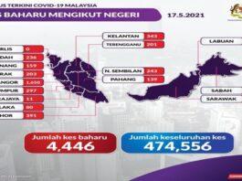 PKP Selangor